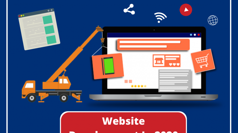 Website Development In 2020
