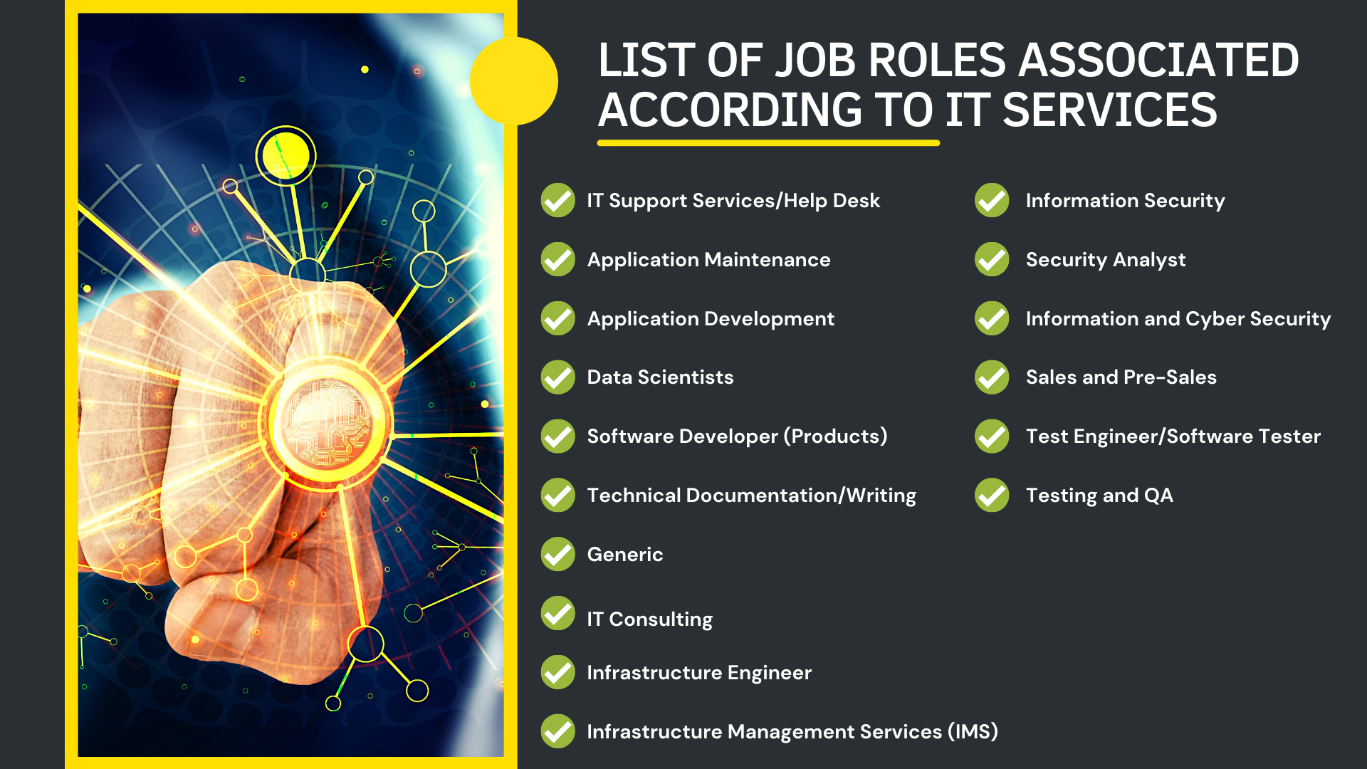 List Of Job Roles Associated According To IT Services